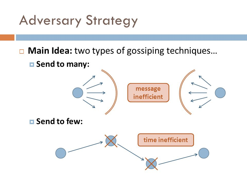 Adversary Strategy Main Idea: two types of gossiping techniques… Send to many: Send to few: message inefficient time inefficient