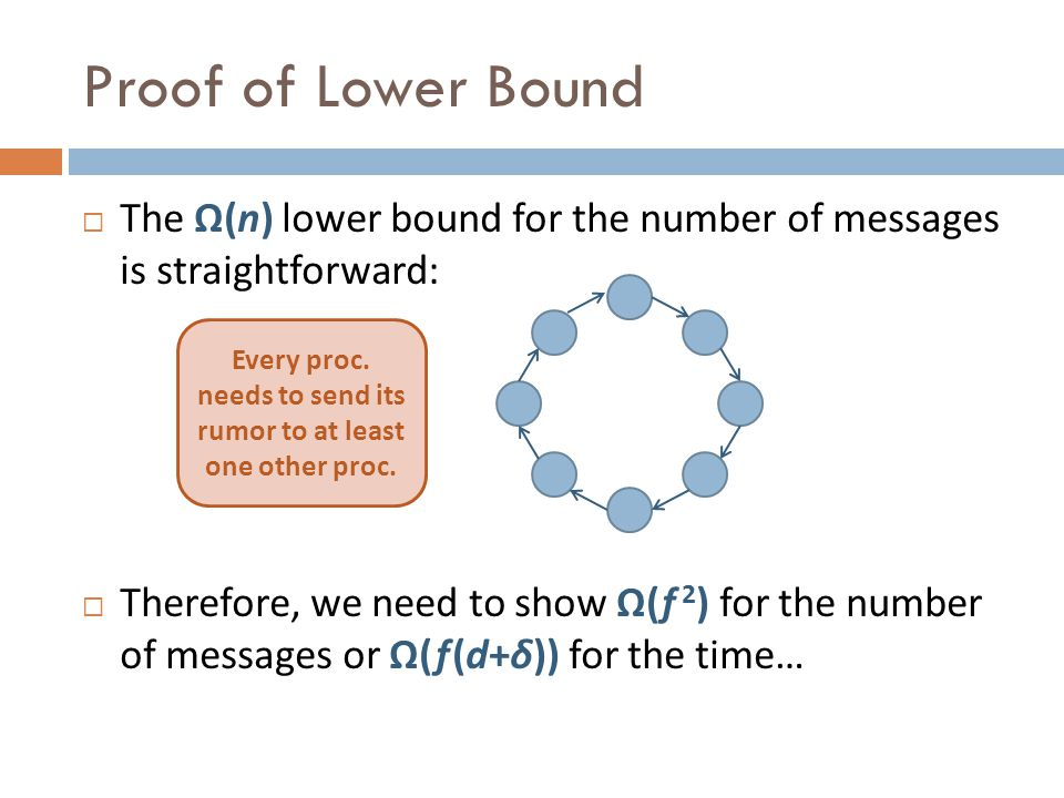 Proof of Lower Bound The Ω(n) lower bound for the number of messages is straightforward: Therefore, we need to show Ω( f 2 ) for the number of messages or Ω( f (d+δ)) for the time… Every proc.