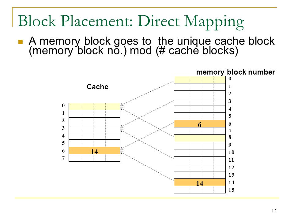 12 Block Placement: Direct Mapping A memory block goes to the unique cache block (memory block no.) mod (# cache blocks) 0123456701234567 8 9 10 11 12
