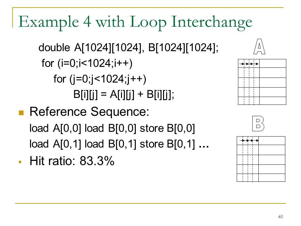 40 Example 4 with Loop Interchange double A[1024][1024], B[1024][1024]; for (i=0;i<1024;i++) for (j=0;j<1024;j++) B[i][j] = A[i][j] + B[i][j]; Referen