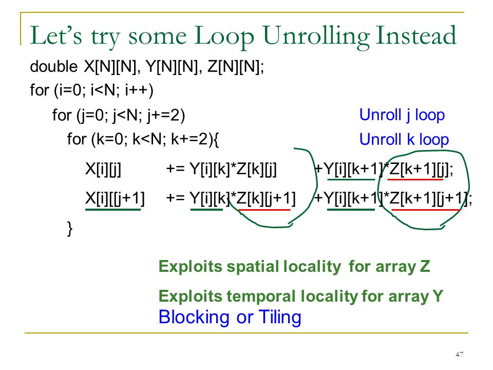 47 Lets try some Loop Unrolling Instead double X[N][N], Y[N][N], Z[N][N]; for (i=0; i<N; i++) for (k=0; k<N; k++) X[i][j] += Y[i][k] * Z[k][j]; for (j