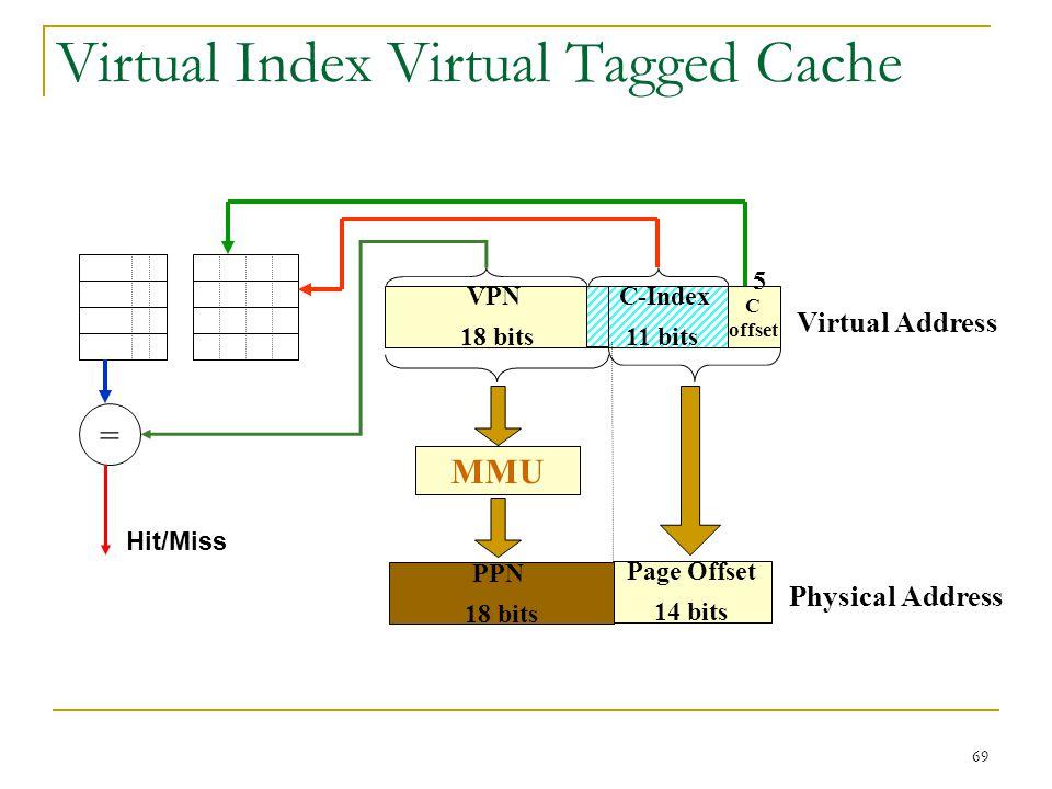 69 Virtual Index Virtual Tagged Cache Virtual Address Physical Address = VPN 18 bits C offset C-Index 11 bits MMU 5 Page Offset 14 bits PPN 18 bits Hi