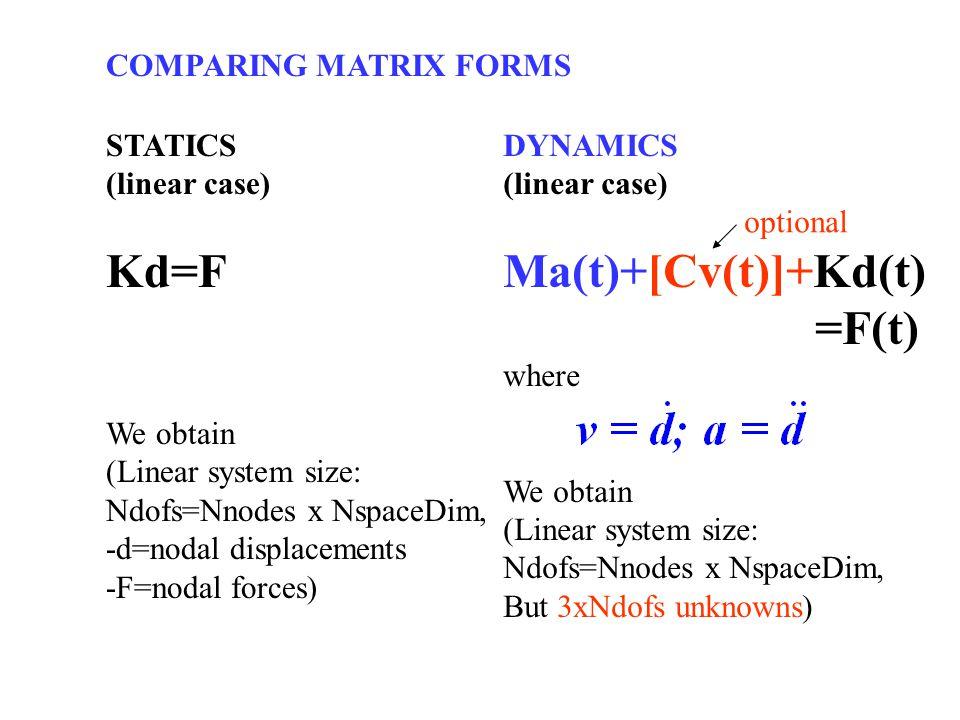 STATICS (linear case) Kd=F We obtain (Linear system size: Ndofs=Nnodes x NspaceDim, -d=nodal displacements -F=nodal forces) DYNAMICS (linear case) Ma(