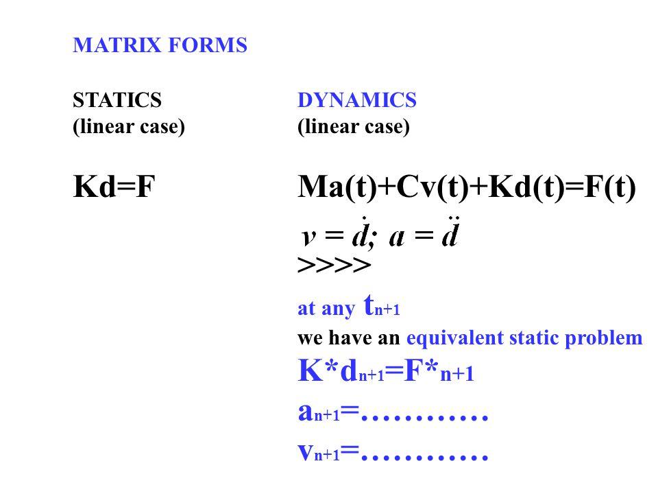 STATICS (linear case) Kd=F DYNAMICS (linear case) Ma(t)+Cv(t)+Kd(t)=F(t) >>>> at any t n+1 we have an equivalent static problem K*d n+1 =F* n+1 a n+1