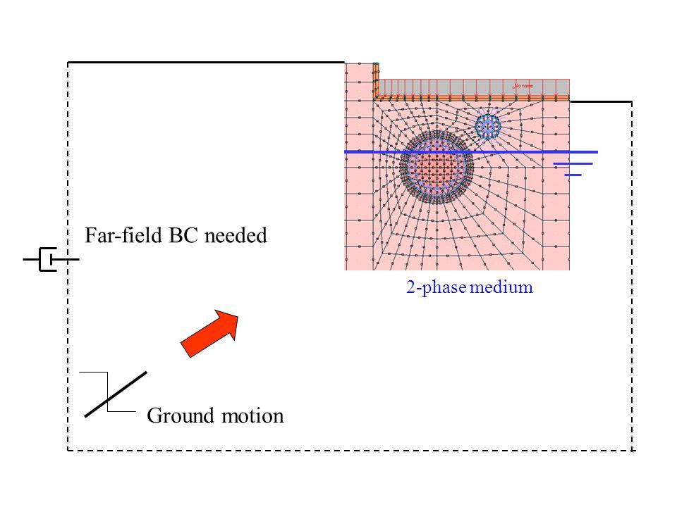 Ground motion Far-field BC needed 2-phase medium