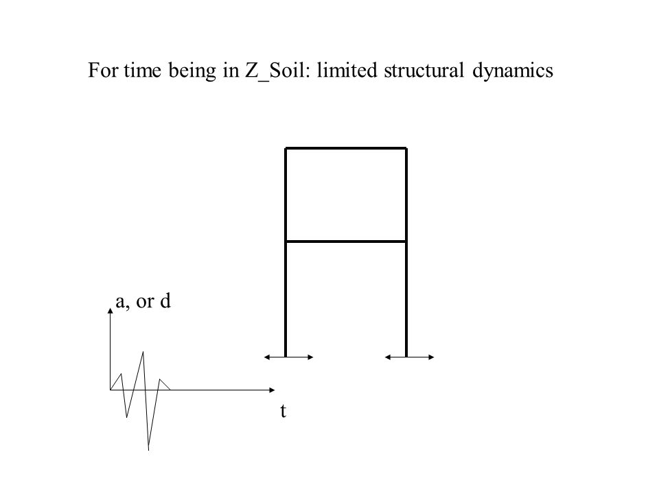 For time being in Z_Soil: limited structural dynamics t a, or d