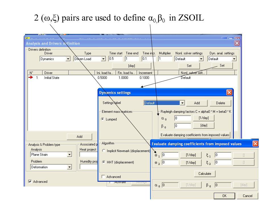 2 (ω,ξ) pairs are used to define α 0, β 0 in ZSOIL