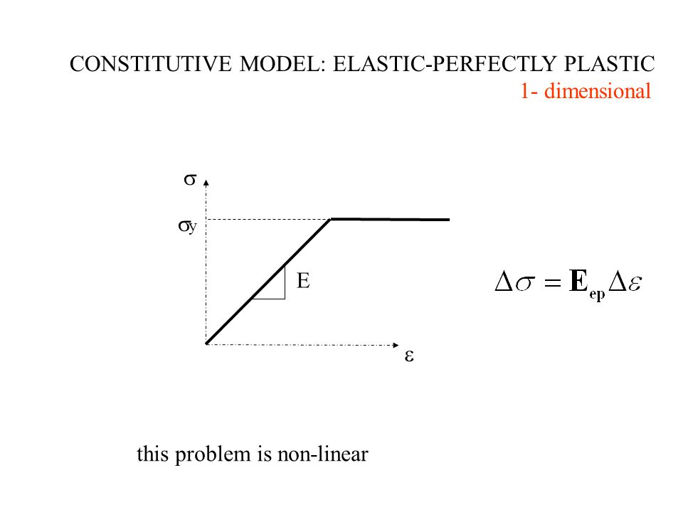 E y CONSTITUTIVE MODEL: ELASTIC-PERFECTLY PLASTIC 1- dimensional this problem is non-linear