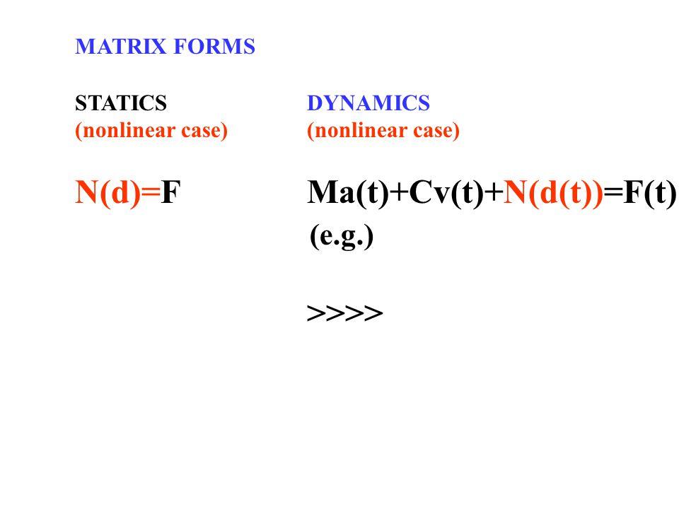 STATICS (nonlinear case) N(d)=F DYNAMICS (nonlinear case) Ma(t)+Cv(t)+N(d(t))=F(t) >>>> MATRIX FORMS (e.g.)