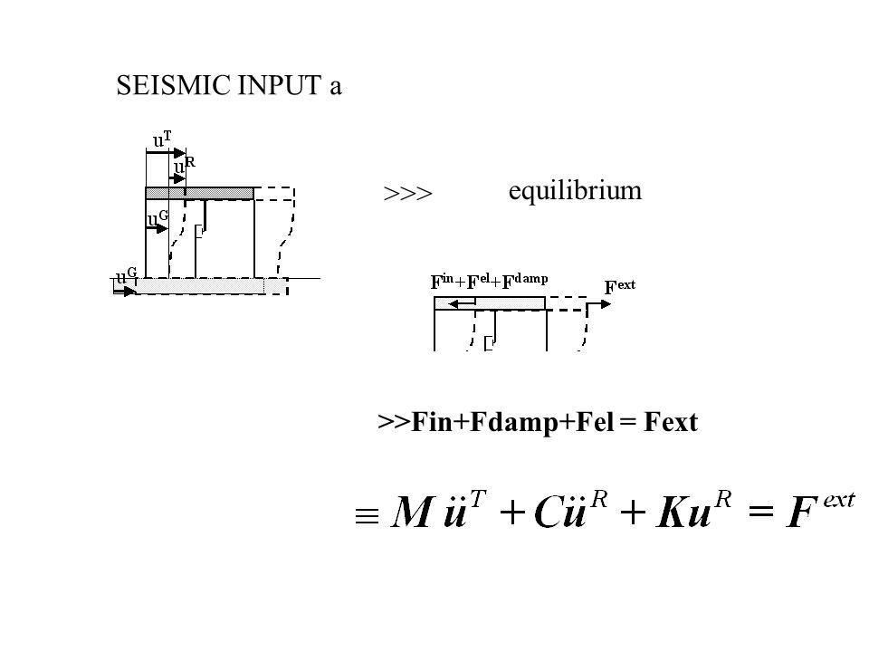 SEISMIC INPUT a >>Fin+Fdamp+Fel = Fext equilibrium >>>