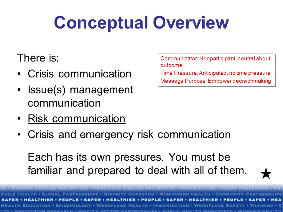 Conceptual Overview There is: Crisis communication Issue(s) management communication Risk communication Crisis and emergency risk communication Each has its own pressures.