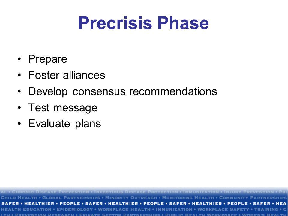 Precrisis Phase Prepare Foster alliances Develop consensus recommendations Test message Evaluate plans