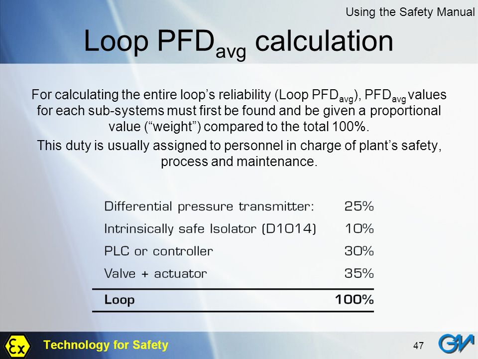 47 Loop PFD avg calculation For calculating the entire loops reliability (Loop PFD avg ), PFD avg values for each sub-systems must first be found and