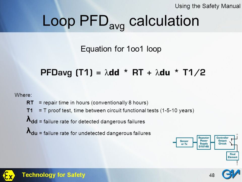 48 Loop PFD avg calculation Equation for 1oo1 loop Where: RT = repair time in hours (conventionally 8 hours) T1 = T proof test, time between circuit f