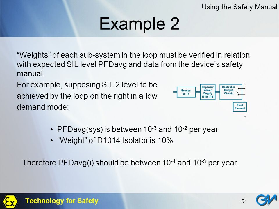 51 Example 2 Weights of each sub-system in the loop must be verified in relation with expected SIL level PFDavg and data from the devices safety manua