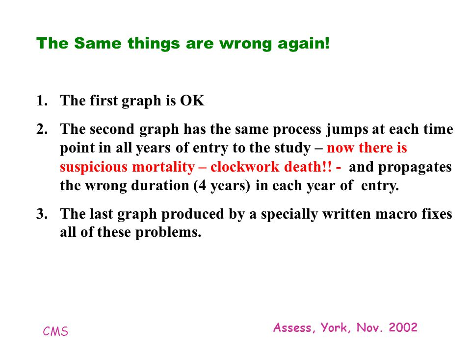 CMS Assess, York, Nov. 2002 The Same things are wrong again.