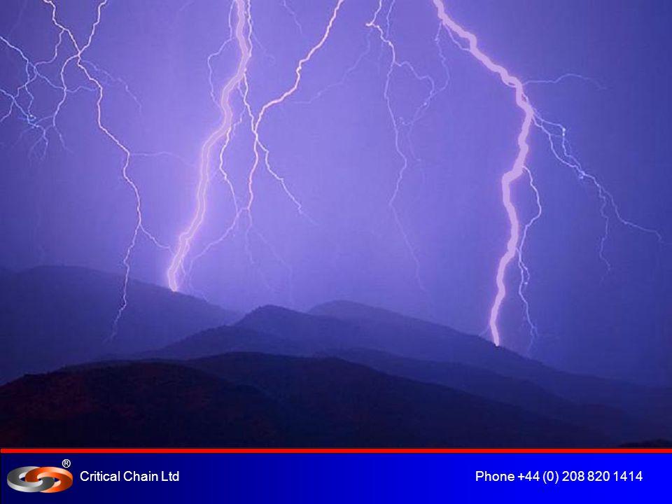 ® Critical Chain Ltd Phone +44 (0) 208 820 1414