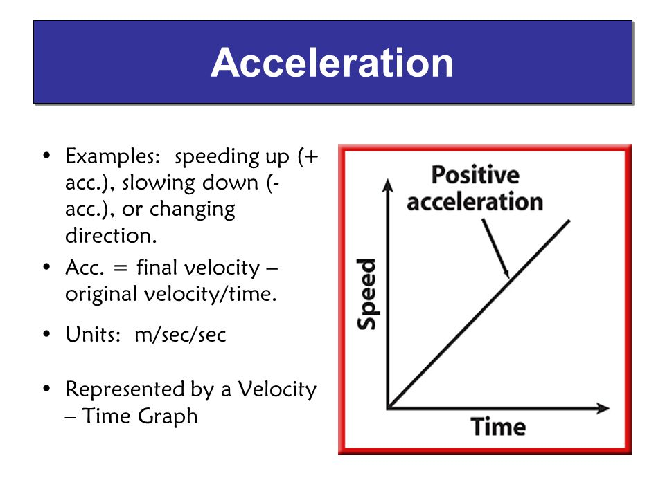 Examples: speeding up (+ acc.), slowing down (- acc.), or changing direction. Acc. = final velocity – original velocity/time. Units: m/sec/sec Represe