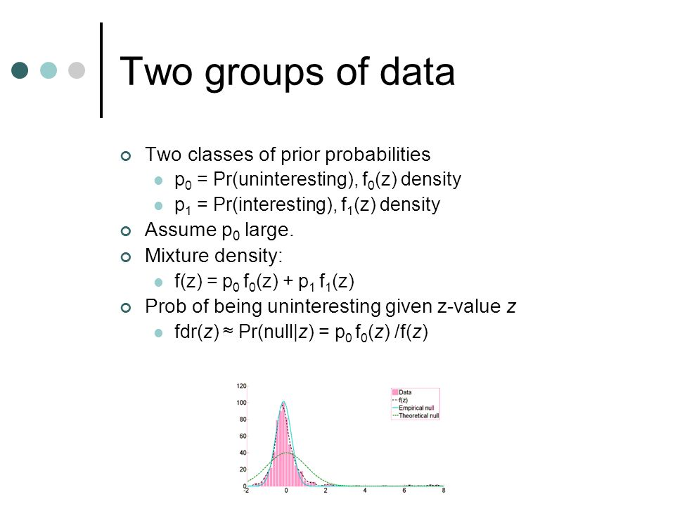 Two groups of data Two classes of prior probabilities p 0 = Pr(uninteresting), f 0 (z) density p 1 = Pr(interesting), f 1 (z) density Assume p 0 large
