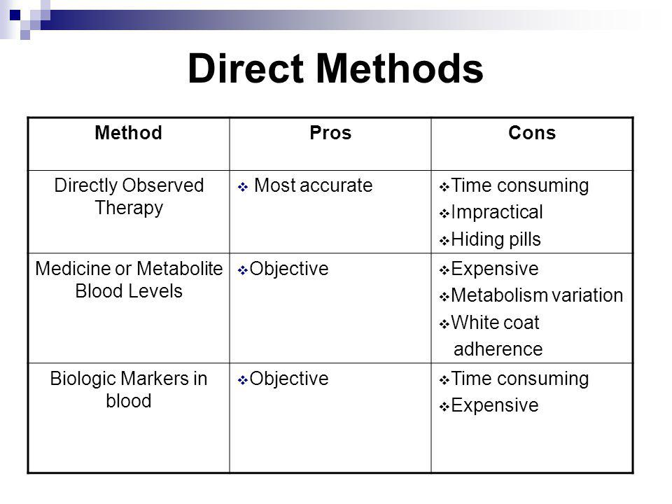 Direct Methods MethodProsCons Directly Observed Therapy Most accurate Time consuming Impractical Hiding pills Medicine or Metabolite Blood Levels Obje