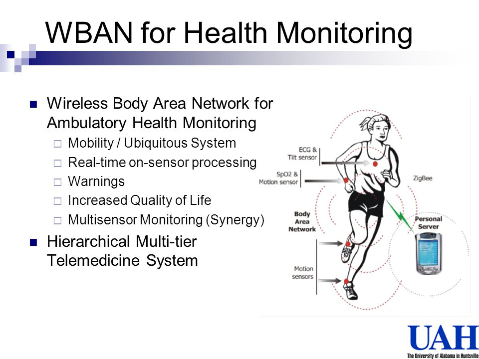 WBAN for Health Monitoring Wireless Body Area Network for Ambulatory Health Monitoring Mobility / Ubiquitous System Real-time on-sensor processing War