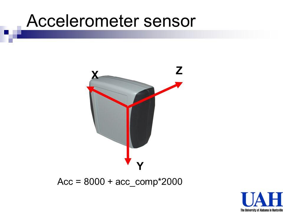Accelerometer sensor X Y Z Acc = 8000 + acc_comp*2000