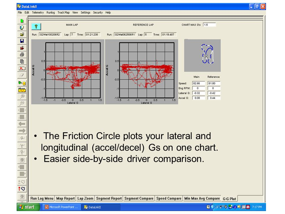 The Friction Circle plots your lateral and longitudinal (accel/decel) Gs on one chart. Easier side-by-side driver comparison.