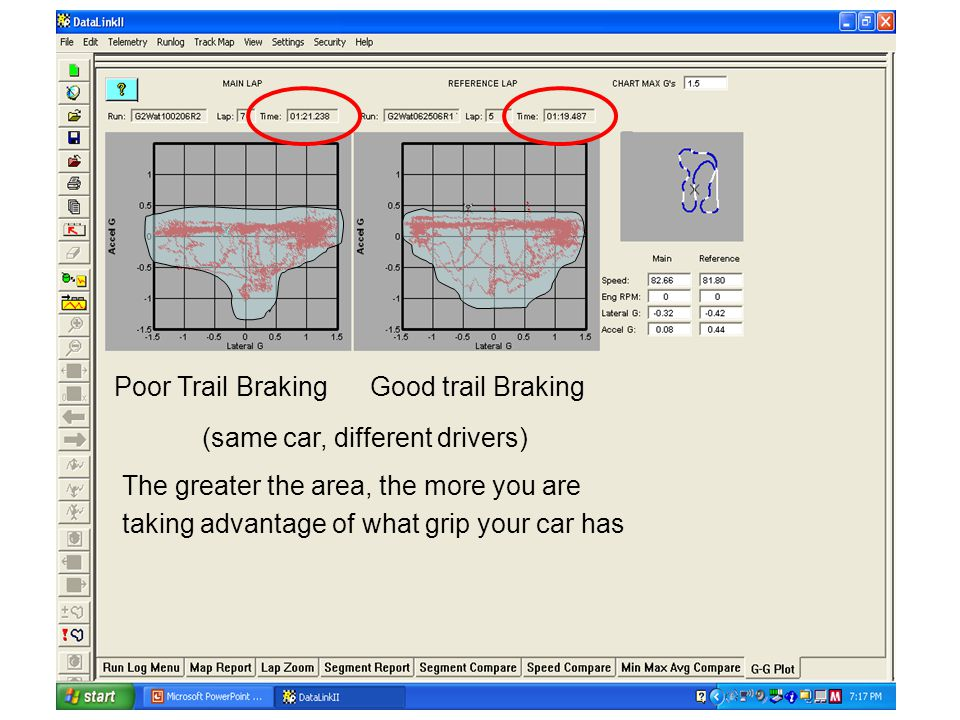 Poor Trail BrakingGood trail Braking (same car, different drivers) The greater the area, the more you are taking advantage of what grip your car has