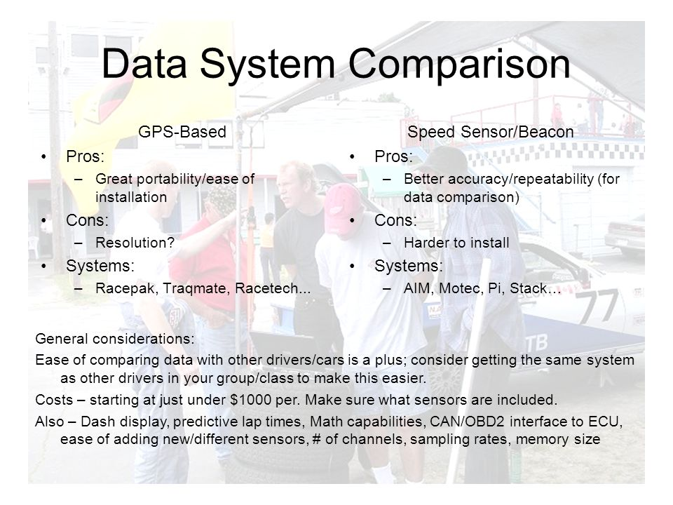 Data System Comparison GPS-Based Pros: –Great portability/ease of installation Cons: –Resolution? Systems: –Racepak, Traqmate, Racetech... Speed Senso