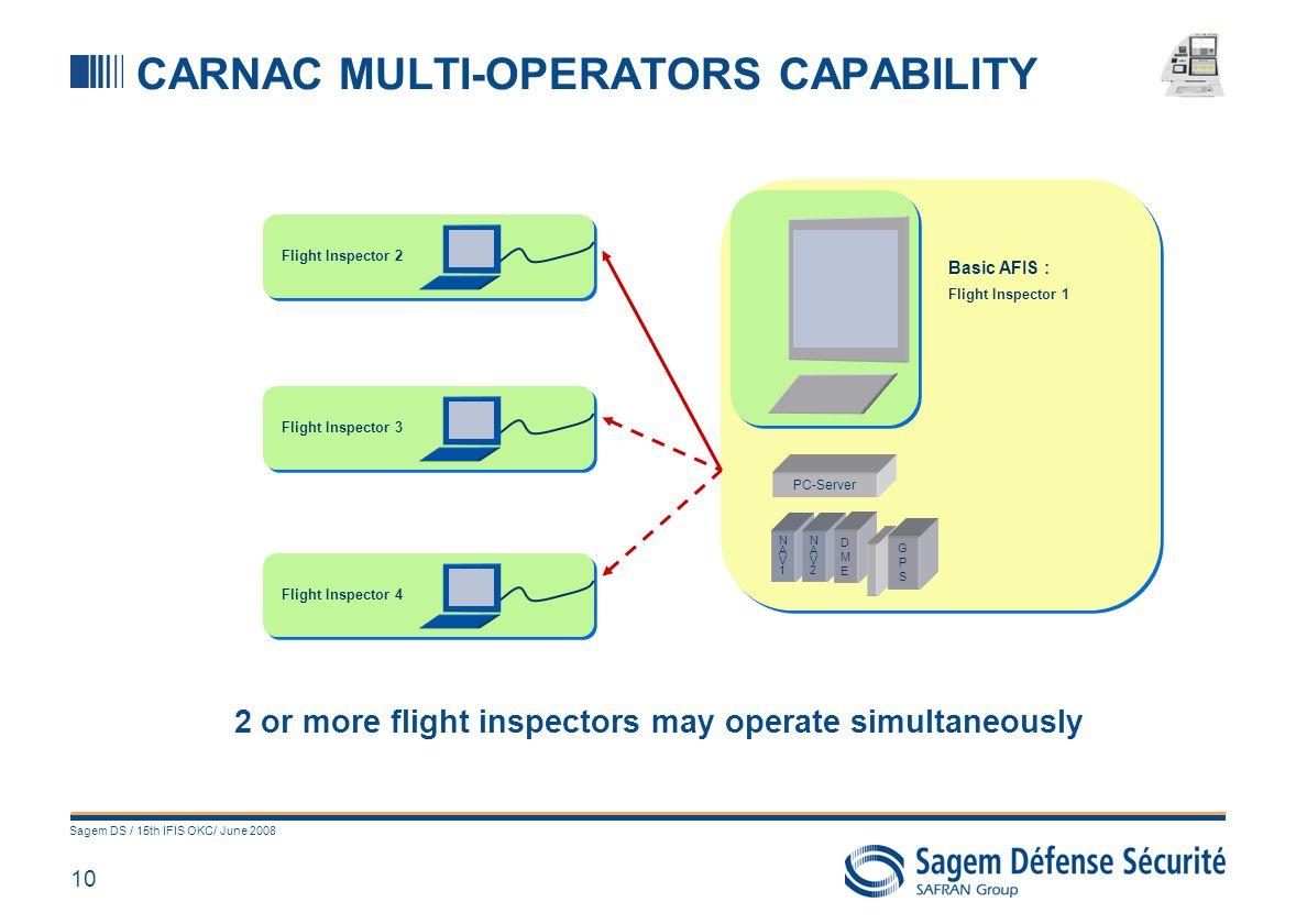 10 Sagem DS / 15th IFIS OKC/ June 2008 CARNAC MULTI-OPERATORS CAPABILITY 2 or more flight inspectors may operate simultaneously NAV1NAV1 NAV2NAV2 DMED