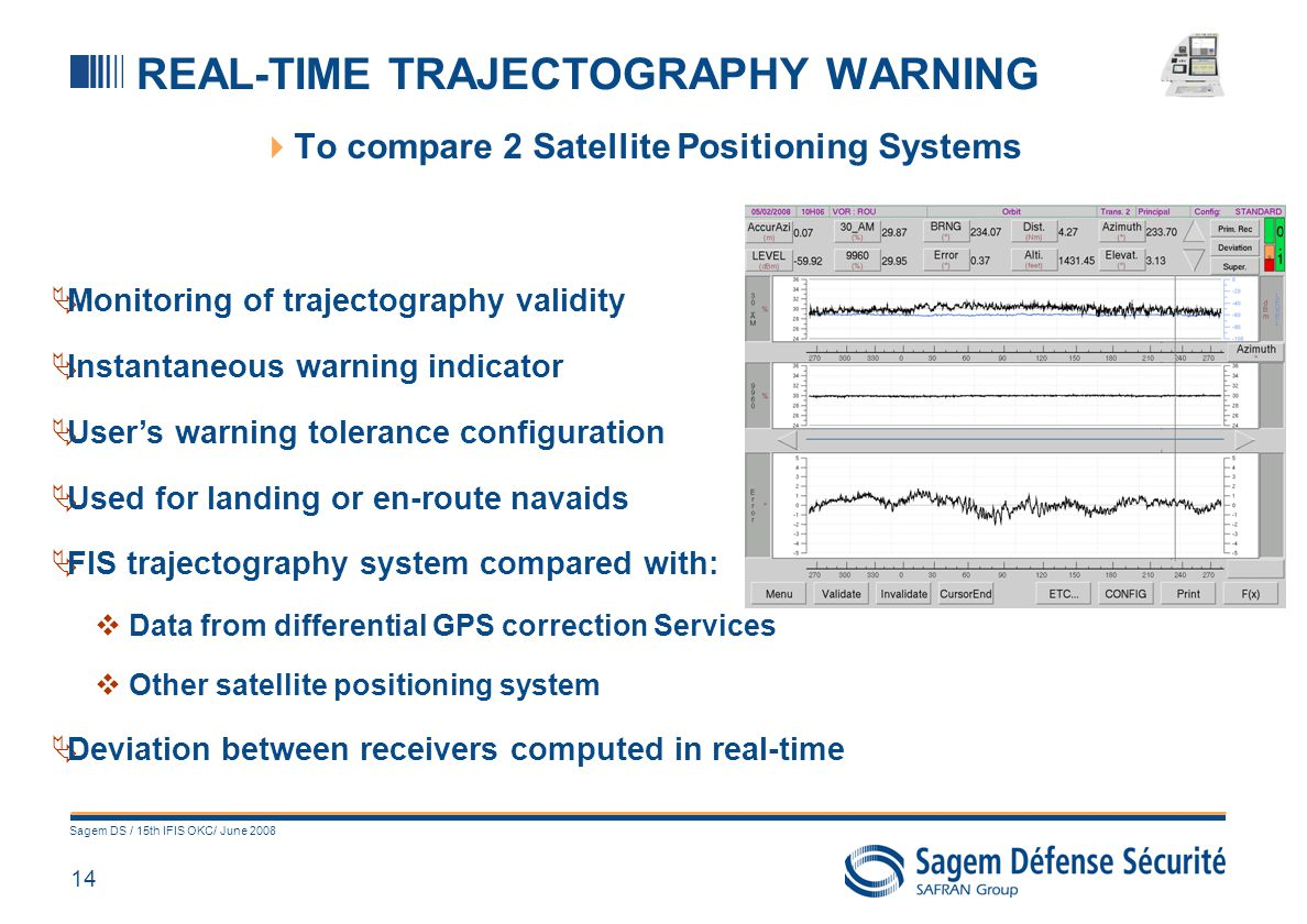 14 Sagem DS / 15th IFIS OKC/ June 2008 Monitoring of trajectography validity Instantaneous warning indicator Users warning tolerance configuration Use