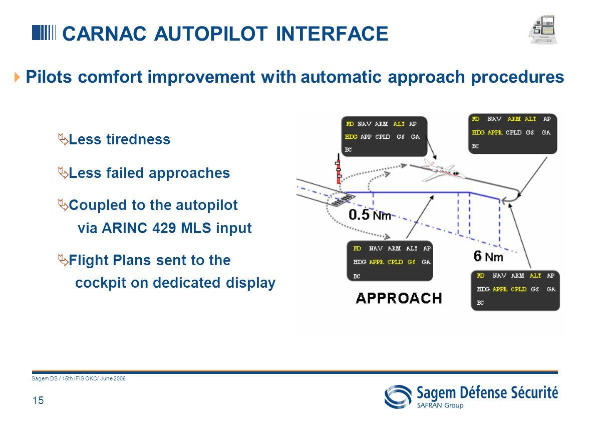 15 Sagem DS / 15th IFIS OKC/ June 2008 CARNAC AUTOPILOT INTERFACE Less tiredness Less failed approaches Coupled to the autopilot via ARINC 429 MLS inp