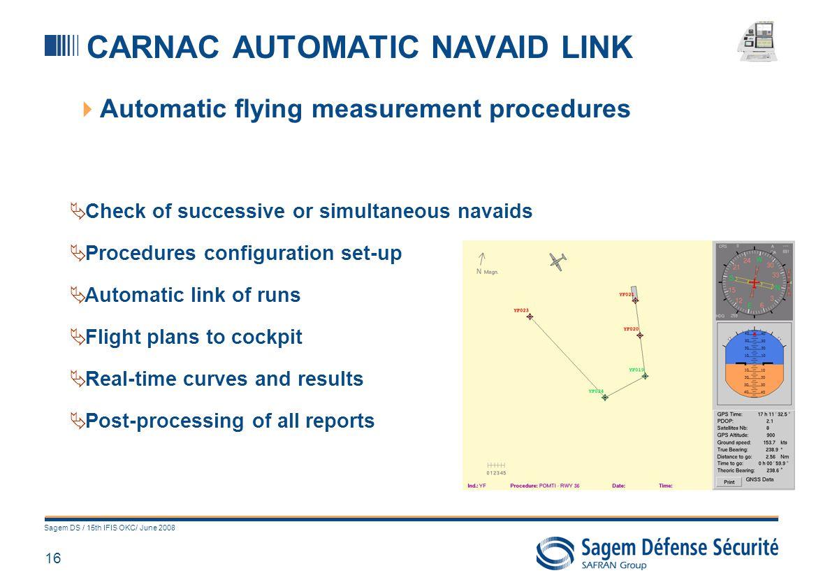 16 Sagem DS / 15th IFIS OKC/ June 2008 CARNAC AUTOMATIC NAVAID LINK Automatic flying measurement procedures Check of successive or simultaneous navaid