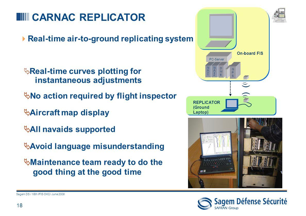 18 Sagem DS / 15th IFIS OKC/ June 2008 CARNAC REPLICATOR Real-time air-to-ground replicating system REPLICATOR (Ground Laptop) ) ) ) ( ( ( NAV1NAV1 NA