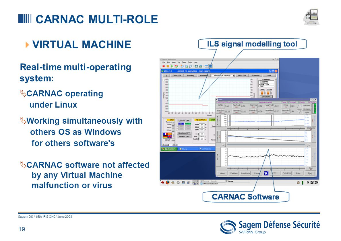 19 Sagem DS / 15th IFIS OKC/ June 2008 CARNAC MULTI-ROLE VIRTUAL MACHINE Real-time multi-operating system : CARNAC operating under Linux Working simul