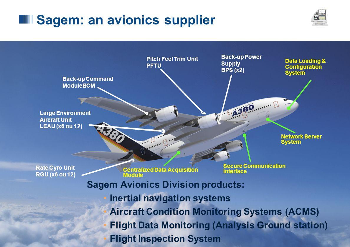2 Sagem DS / 15th IFIS OKC/ June 2008 Sagem: an avionics supplier Back-up Command ModuleBCM Large Environment Aircraft Unit LEAU (x6 ou 12) Back-up Po
