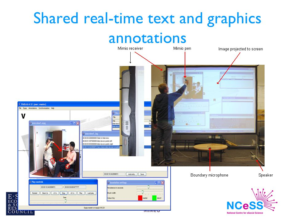 Shared real-time text and graphics annotations