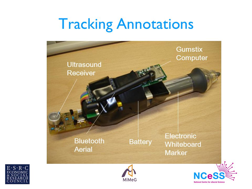 Tracking Annotations Ultrasound Receiver Gumstix Computer Electronic Whiteboard Marker Bluetooth Aerial Battery
