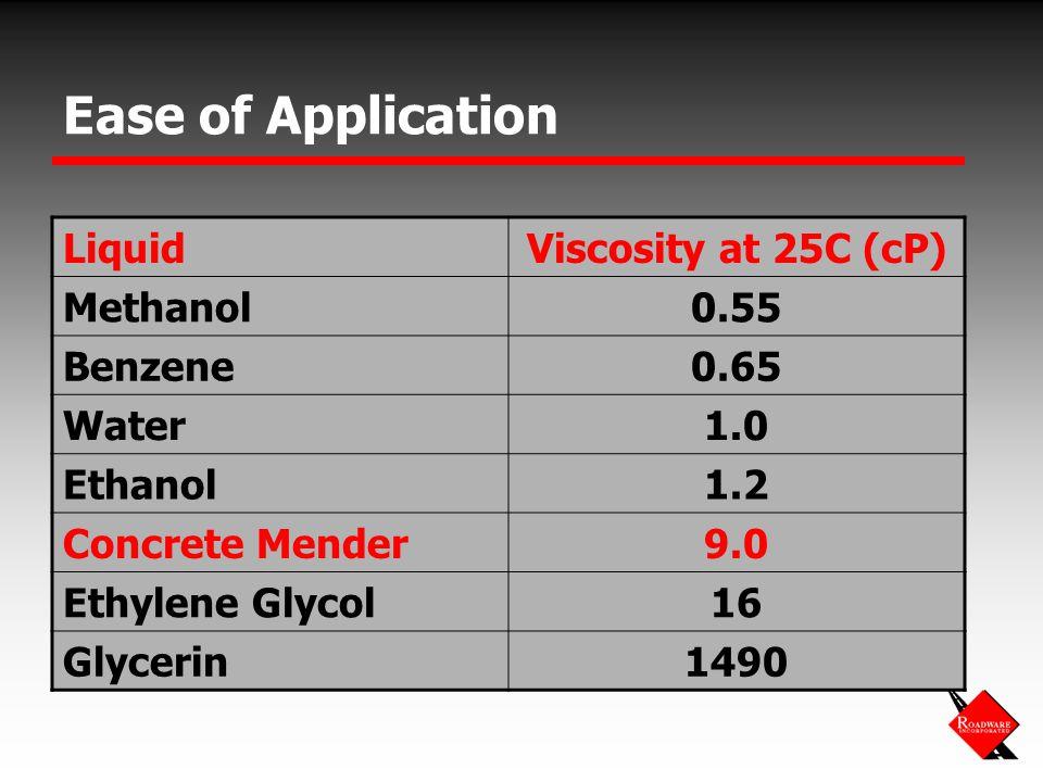 Ease of Application LiquidViscosity at 25C (cP) Methanol0.55 Benzene0.65 Water1.0 Ethanol1.2 Concrete Mender9.0 Ethylene Glycol16 Glycerin1490
