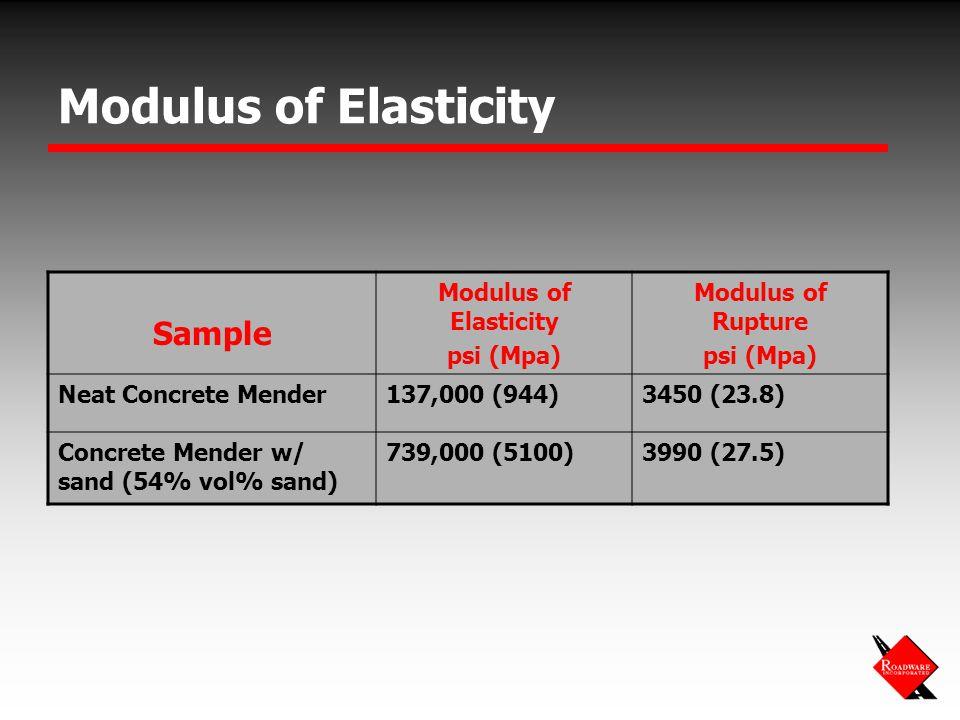 Modulus of Elasticity Sample Modulus of Elasticity psi (Mpa) Modulus of Rupture psi (Mpa) Neat Concrete Mender137,000 (944)3450 (23.8) Concrete Mender w/ sand (54% vol% sand) 739,000 (5100)3990 (27.5)
