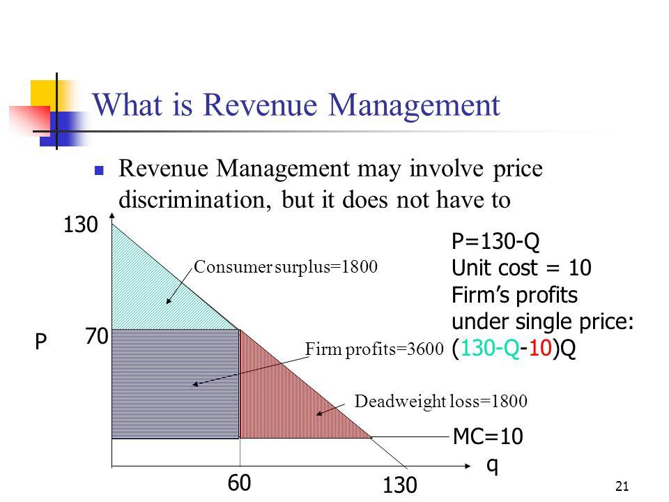 21 What is Revenue Management Revenue Management may involve price discrimination, but it does not have to P=130-Q Unit cost = 10 Firms profits under