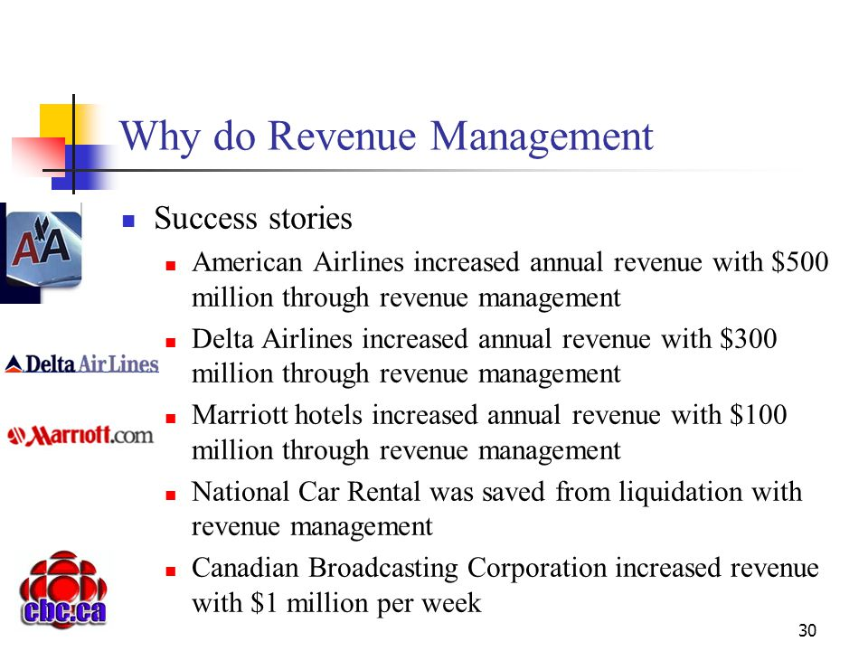 30 Why do Revenue Management Success stories American Airlines increased annual revenue with $500 million through revenue management Delta Airlines in