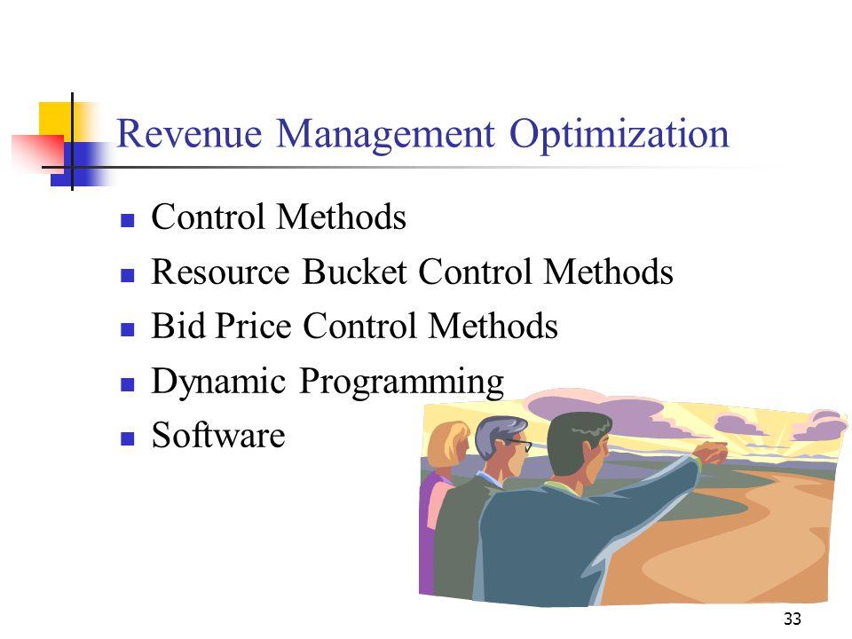 33 Revenue Management Optimization Control Methods Resource Bucket Control Methods Bid Price Control Methods Dynamic Programming Software