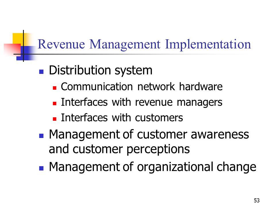 53 Revenue Management Implementation Distribution system Communication network hardware Interfaces with revenue managers Interfaces with customers Man
