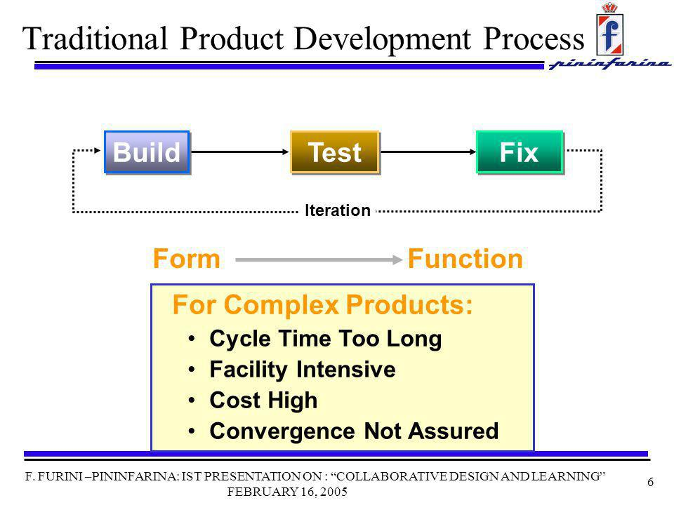 F. FURINI –PININFARINA: IST PRESENTATION ON : COLLABORATIVE DESIGN AND LEARNING FEBRUARY 16, 2005 6 Traditional Product Development Process Build Fix