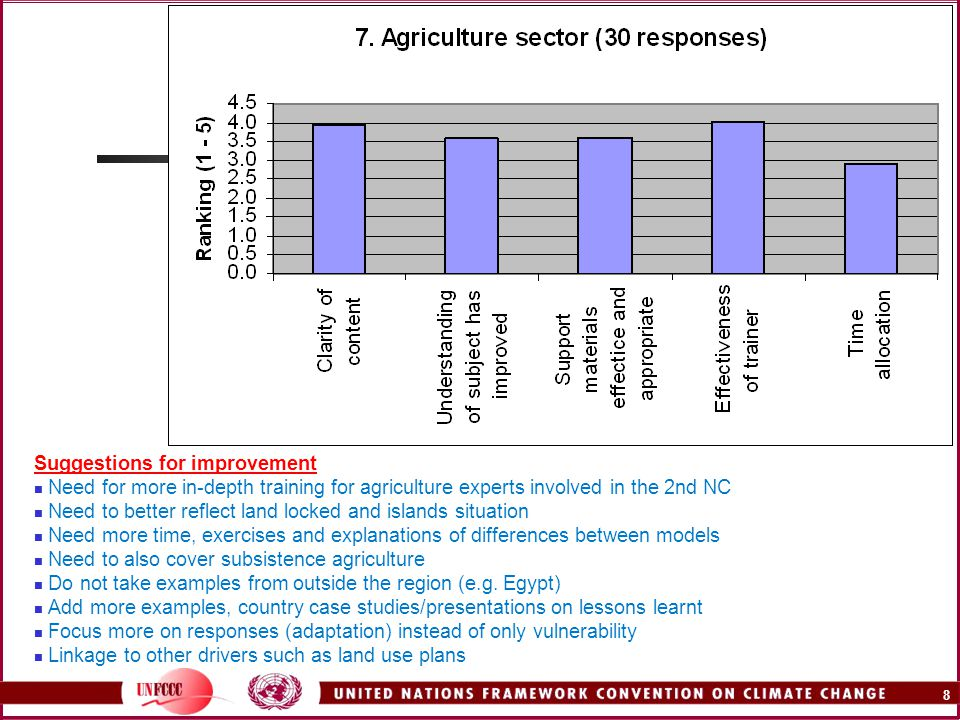 8 Suggestions for improvement Need for more in-depth training for agriculture experts involved in the 2nd NC Need to better reflect land locked and islands situation Need more time, exercises and explanations of differences between models Need to also cover subsistence agriculture Do not take examples from outside the region (e.g.