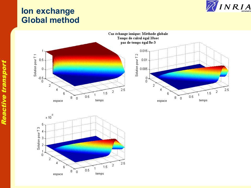 Reactive transport Ion exchange Global method
