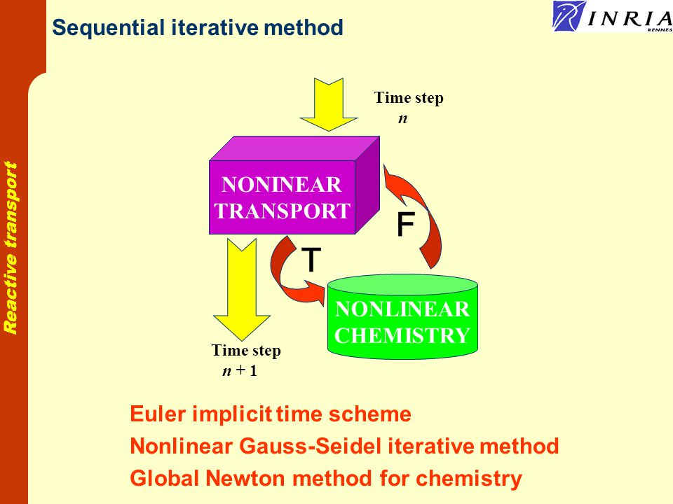 Reactive transport Sequential iterative method NONINEAR TRANSPORT NONLINEAR CHEMISTRY Time step n Time step n + 1 T F Euler implicit time scheme Nonli