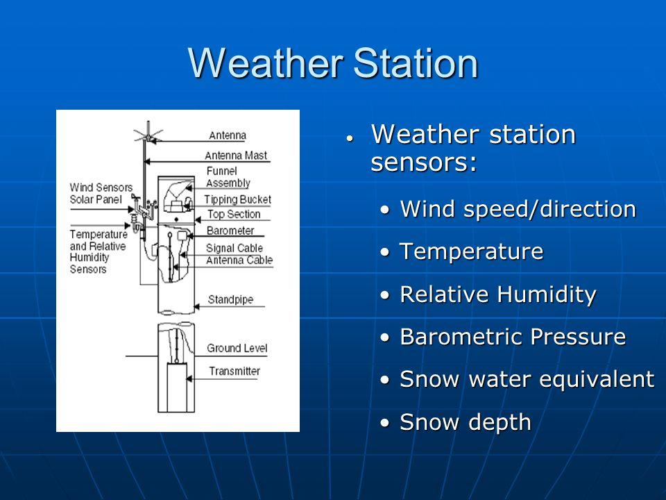 Weather Station Weather station sensors: Weather station sensors: Wind speed/direction Temperature Relative Humidity Barometric Pressure Snow water eq