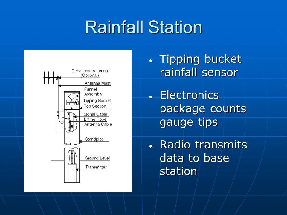Rainfall Station Tipping bucket rainfall sensor Tipping bucket rainfall sensor Electronics package counts gauge tips Electronics package counts gauge